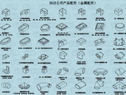 产品金属零配件